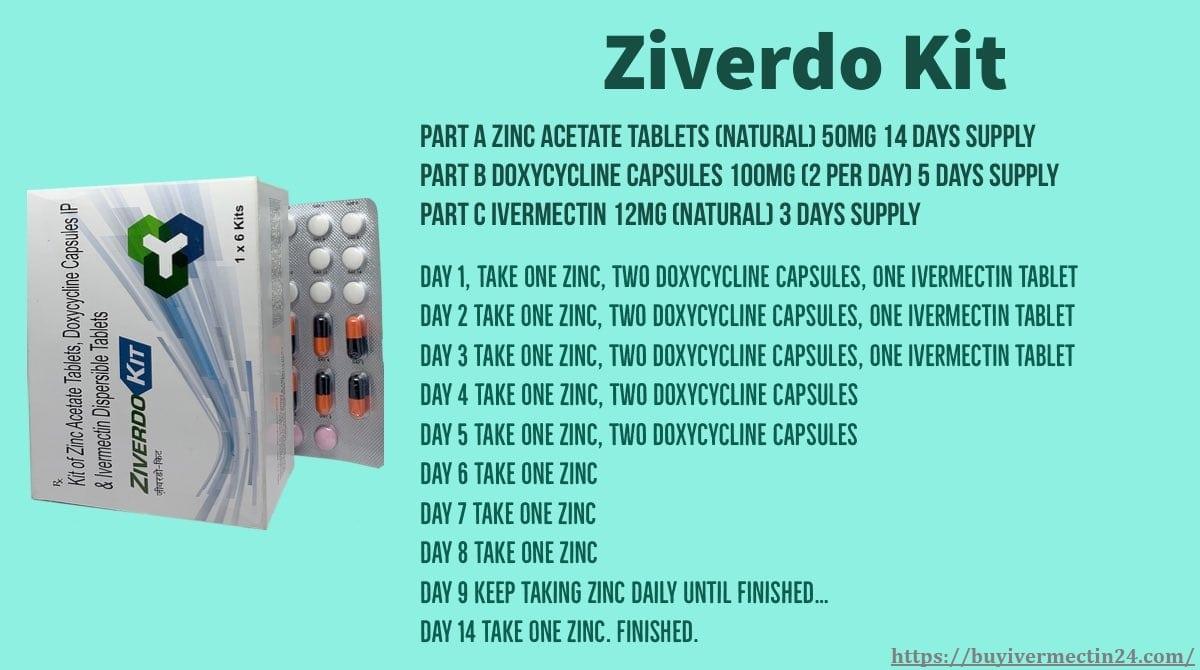 How to use Ziverdo kit